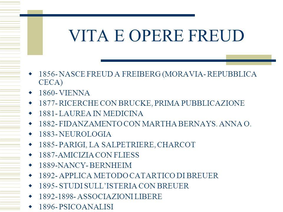 VITA E OPERE FREUD 1856- NASCE FREUD A FREIBERG (MORAVIA- REPUBBLICA CECA) 1860- VIENNA 1877- RICERCHE CON BRUCKE, PRIMA PUBBLICAZIONE 1881- LAUREA IN
