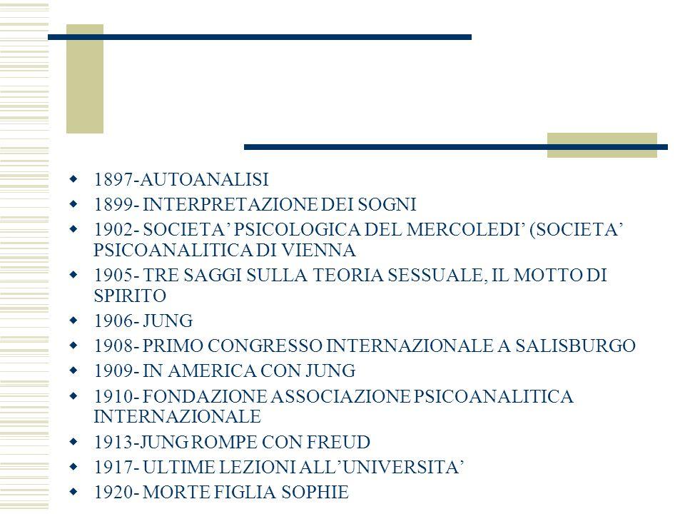 1897-AUTOANALISI 1899- INTERPRETAZIONE DEI SOGNI 1902- SOCIETA PSICOLOGICA DEL MERCOLEDI (SOCIETA PSICOANALITICA DI VIENNA 1905- TRE SAGGI SULLA TEORI