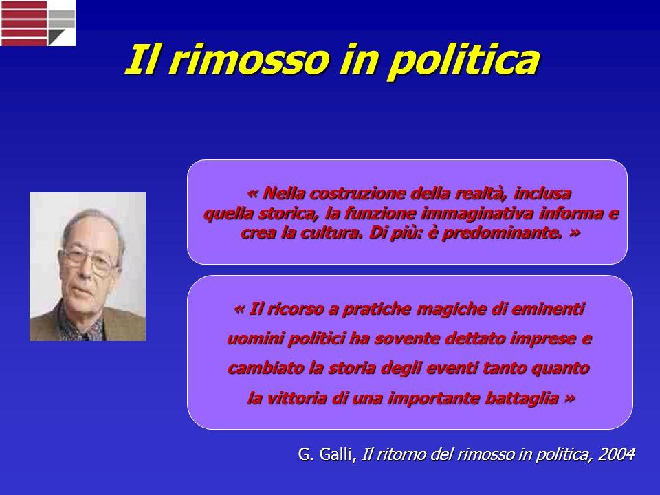 G. Galli, Il ritorno del rimosso in politica, 2004 « Nella costruzione della realtà, inclusa quella storica, la funzione immaginativa informa e crea l