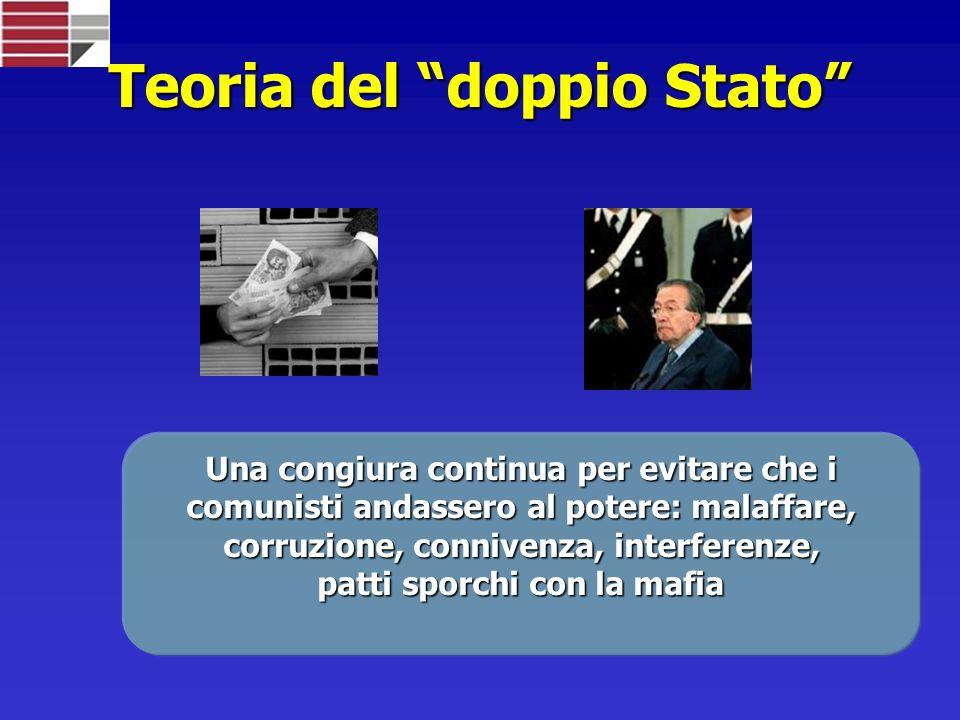 Teoria del doppio Stato Una congiura continua per evitare che i comunisti andassero al potere: malaffare, corruzione, connivenza, interferenze, patti sporchi con la mafia