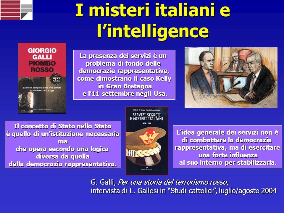 I misteri italiani e lintelligence G.Galli, Per una storia del terrorismo rosso, intervista di L.