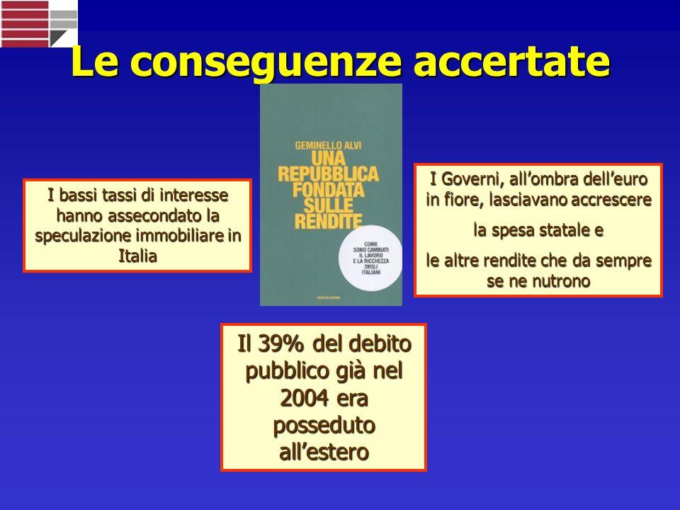Le conseguenze accertate Il 39% del debito pubblico già nel 2004 era posseduto allestero I bassi tassi di interesse hanno assecondato la speculazione immobiliare in Italia I Governi, allombra delleuro in fiore, lasciavano accrescere la spesa statale e le altre rendite che da sempre se ne nutrono