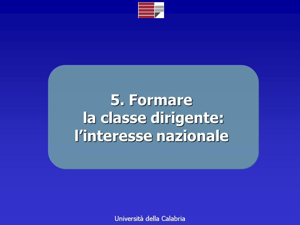 Università della Calabria 5. Formare la classe dirigente: linteresse nazionale