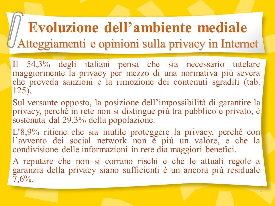 Il 54,3% degli italiani pensa che sia necessario tutelare maggiormente la privacy per mezzo di una normativa più severa che preveda sanzioni e la rimo