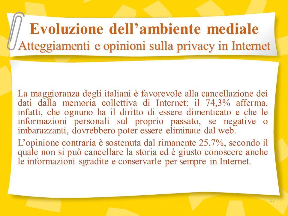La maggioranza degli italiani è favorevole alla cancellazione dei dati dalla memoria collettiva di Internet: il 74,3% afferma, infatti, che ognuno ha