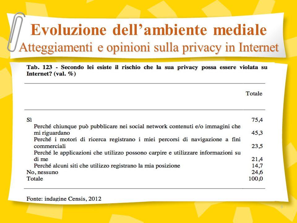 Evoluzione dellambiente mediale Atteggiamenti e opinioni sulla privacy in Internet 6