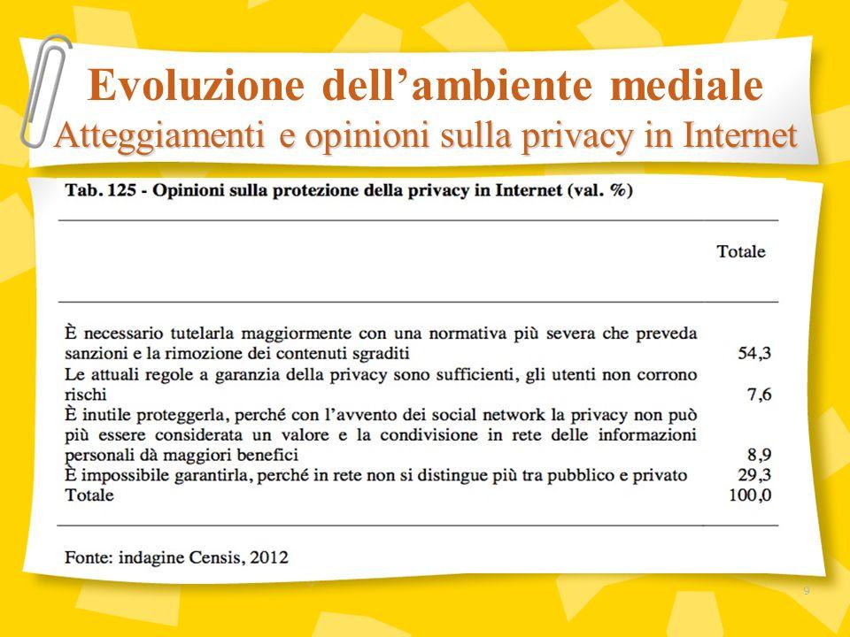 Evoluzione dellambiente mediale Atteggiamenti e opinioni sulla privacy in Internet 9