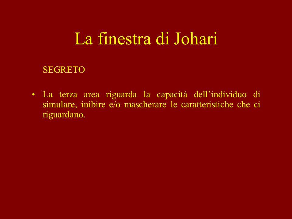La finestra di Johari SEGRETO La terza area riguarda la capacità dellindividuo di simulare, inibire e/o mascherare le caratteristiche che ci riguardan