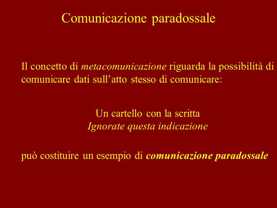 Comunicazione paradossale Il concetto di metacomunicazione riguarda la possibilità di comunicare dati sullatto stesso di comunicare: Un cartello con l