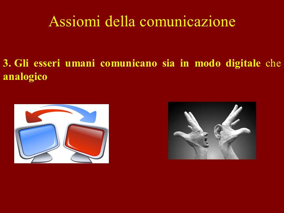 Assiomi della comunicazione 3. Gli esseri umani comunicano sia in modo digitale che analogico