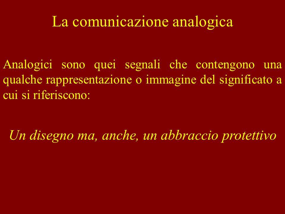 La comunicazione analogica Analogici sono quei segnali che contengono una qualche rappresentazione o immagine del significato a cui si riferiscono: Un