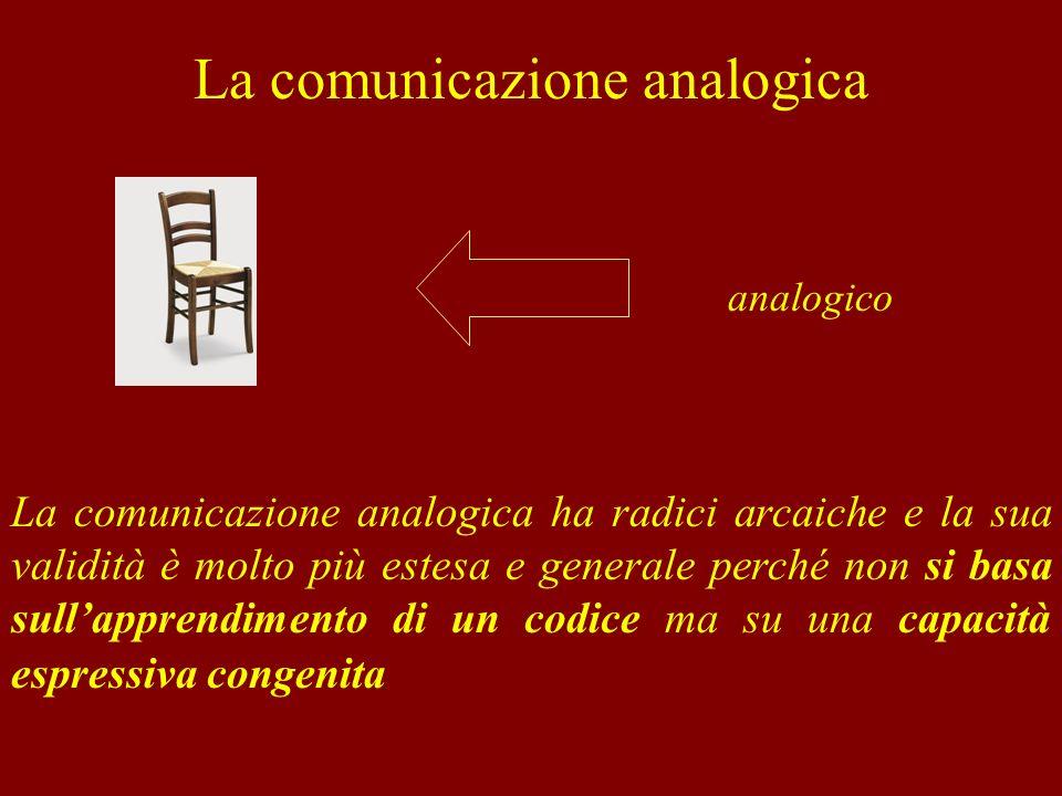 La comunicazione analogica La comunicazione analogica ha radici arcaiche e la sua validità è molto più estesa e generale perché non si basa sullappren
