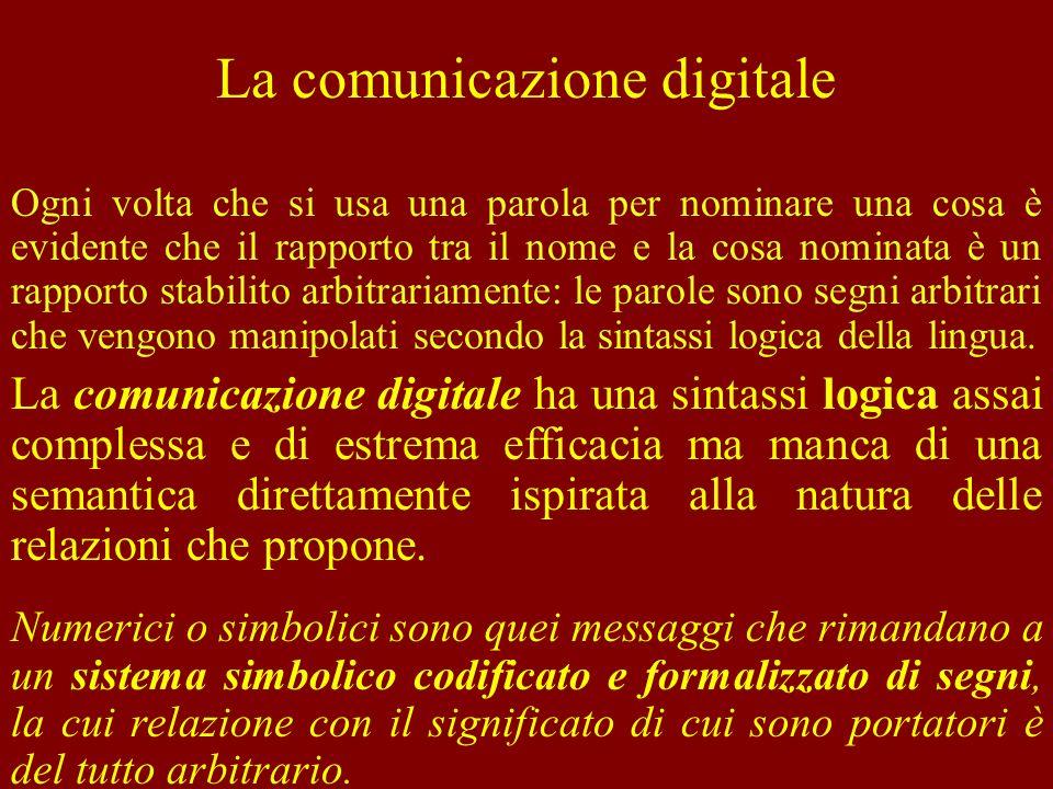 La comunicazione digitale Ogni volta che si usa una parola per nominare una cosa è evidente che il rapporto tra il nome e la cosa nominata è un rappor