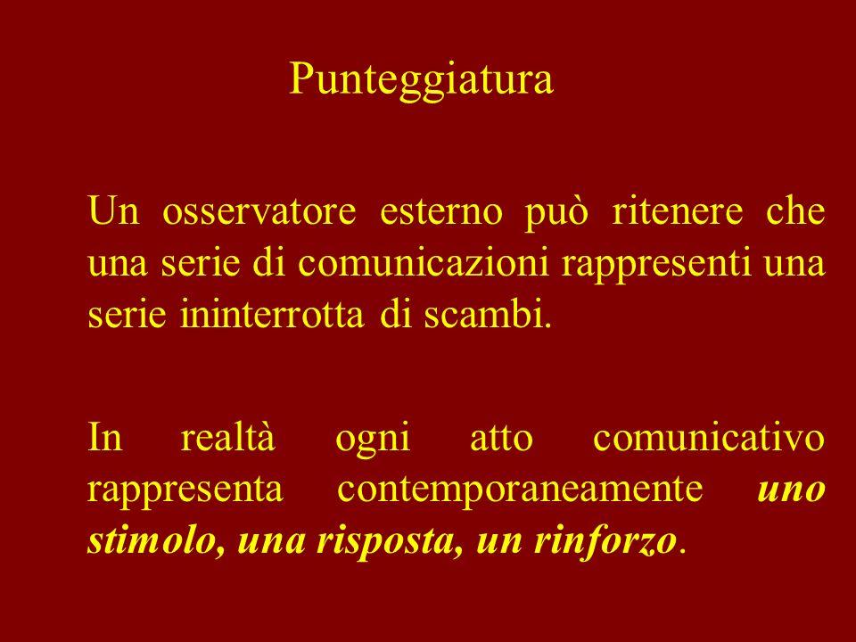 Punteggiatura Un osservatore esterno può ritenere che una serie di comunicazioni rappresenti una serie ininterrotta di scambi. In realtà ogni atto com