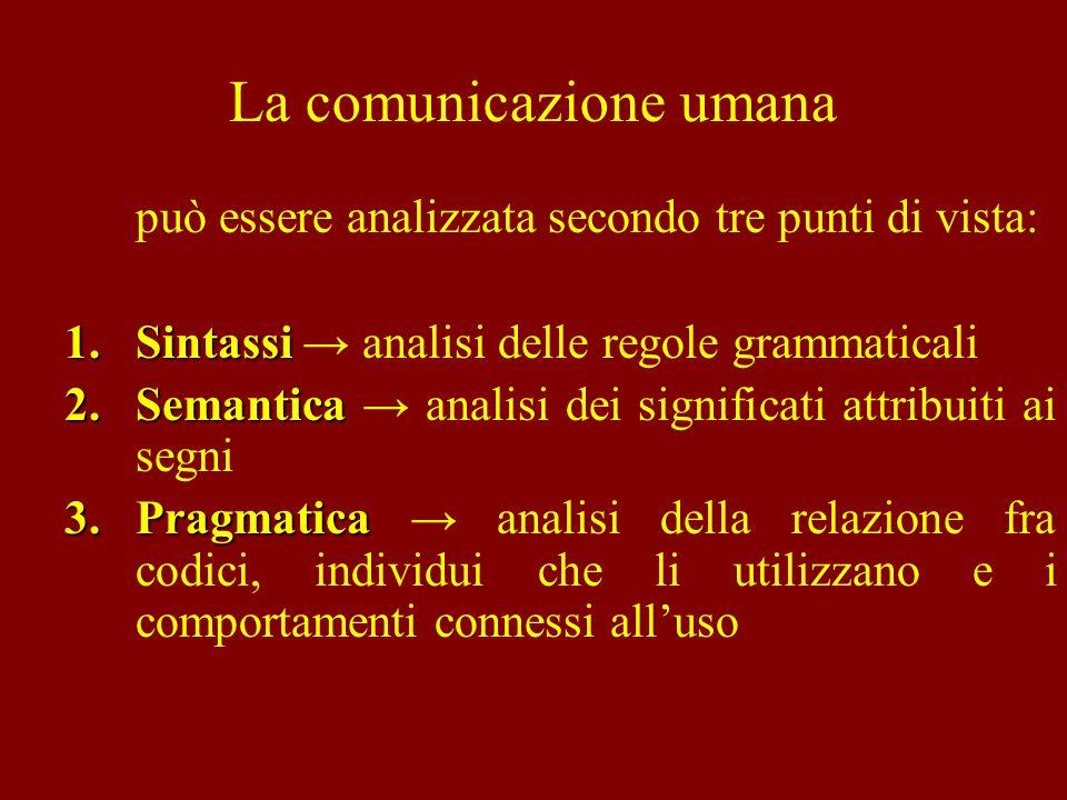 La comunicazione umana può essere analizzata secondo tre punti di vista: 1.Sintassi 1.Sintassi analisi delle regole grammaticali 2.Semantica 2.Semanti