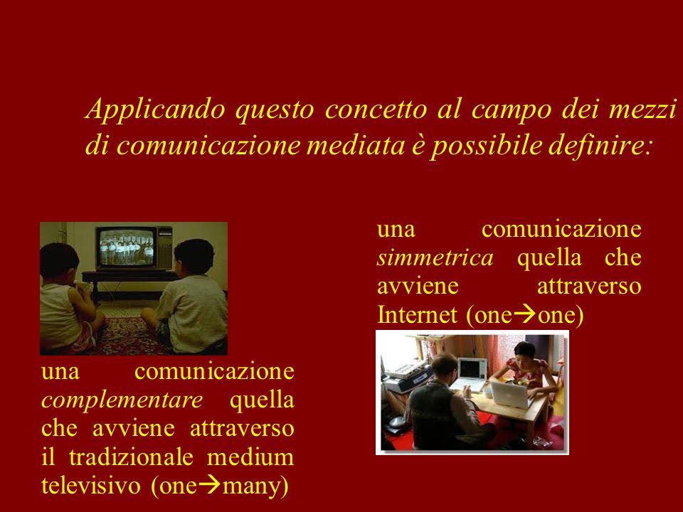 Applicando questo concetto al campo dei mezzi di comunicazione mediata è possibile definire: una comunicazione simmetrica quella che avviene attravers