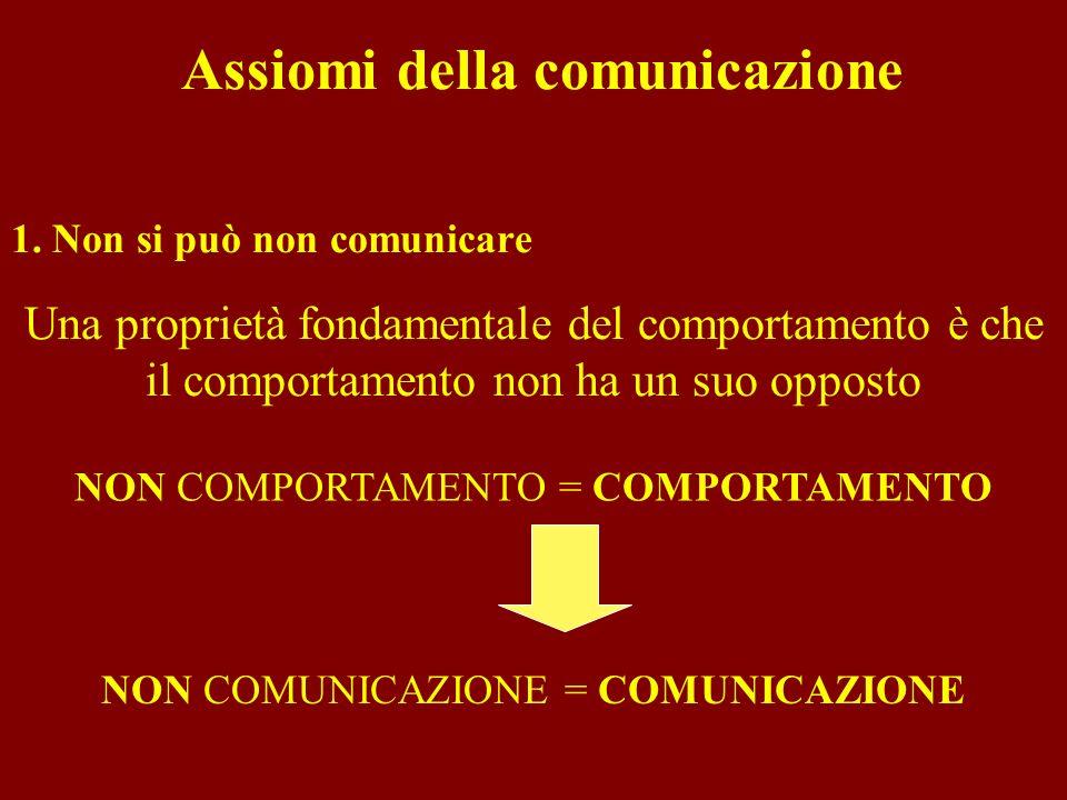 Assiomi della comunicazione 1. Non si può non comunicare Una proprietà fondamentale del comportamento è che il comportamento non ha un suo opposto NON