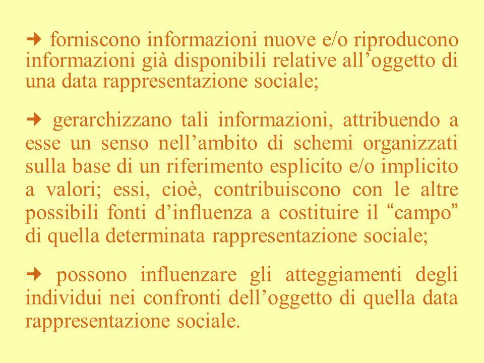 forniscono informazioni nuove e/o riproducono informazioni già disponibili relative alloggetto di una data rappresentazione sociale; gerarchizzano tal