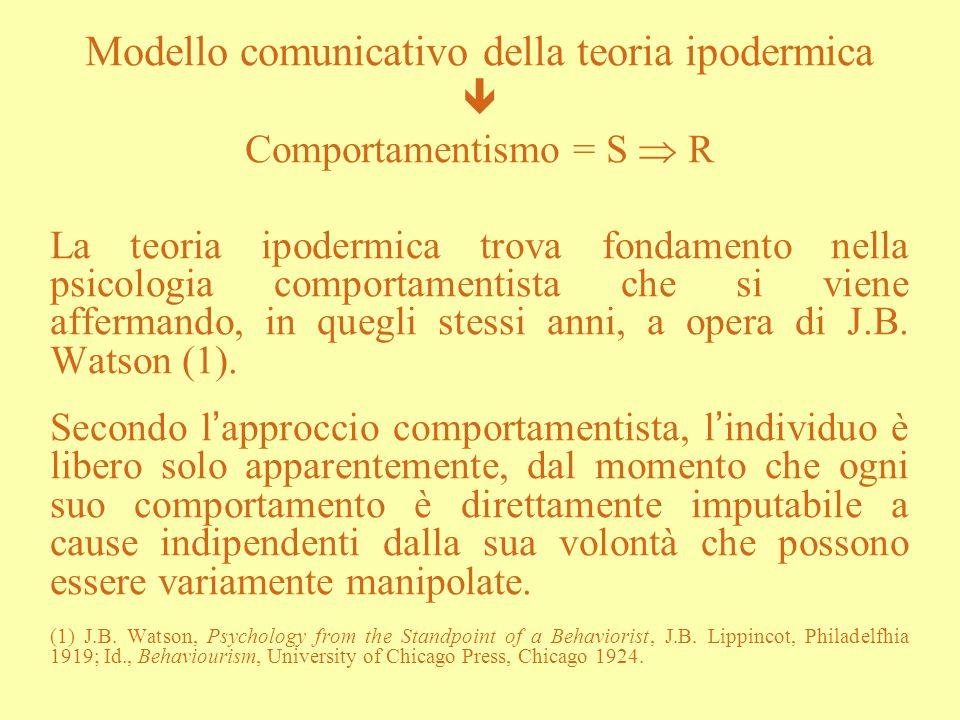 Modello comunicativo della teoria ipodermica Comportamentismo = S R La teoria ipodermica trova fondamento nella psicologia comportamentista che si vie