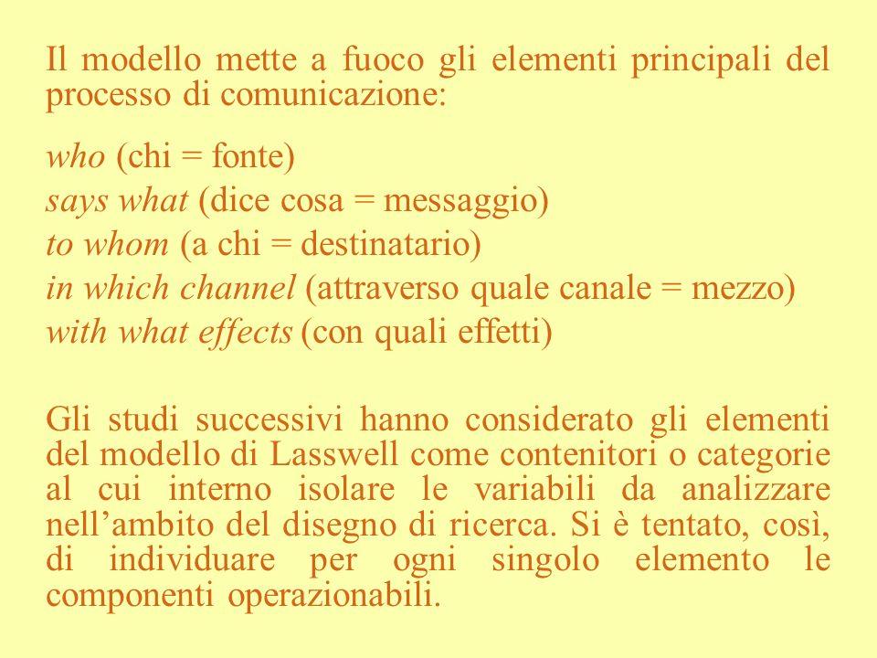Il modello mette a fuoco gli elementi principali del processo di comunicazione: who (chi = fonte) says what (dice cosa = messaggio) to whom (a chi = d