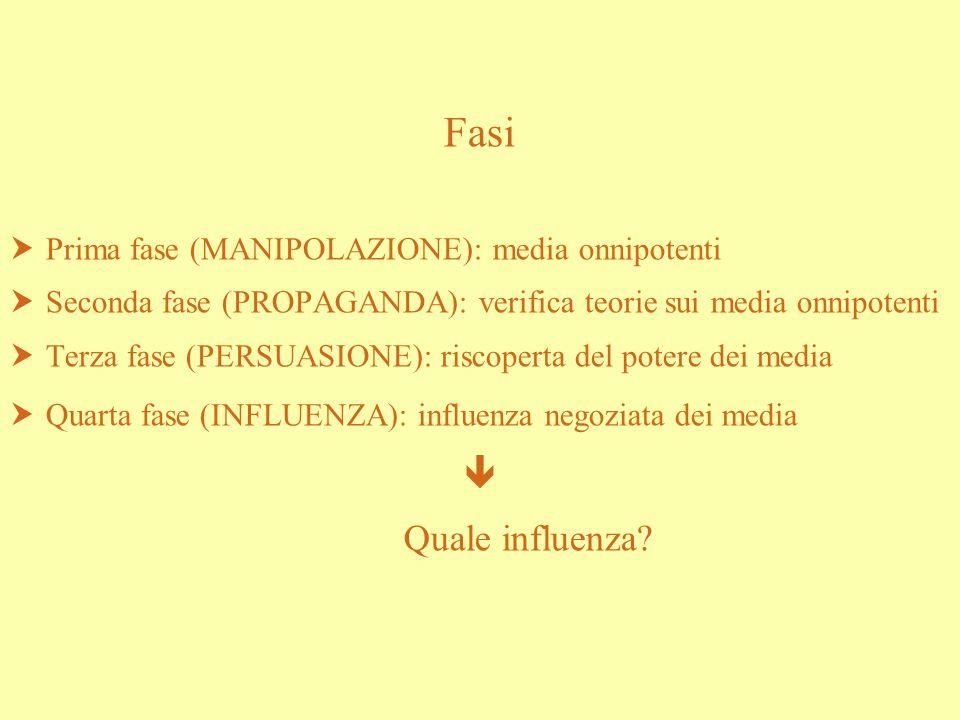 Fasi Prima fase (MANIPOLAZIONE): media onnipotenti Seconda fase (PROPAGANDA): verifica teorie sui media onnipotenti Terza fase (PERSUASIONE): riscoper
