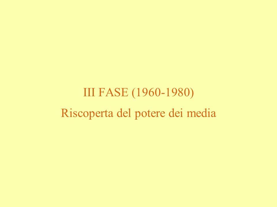 III FASE (1960-1980) Riscoperta del potere dei media