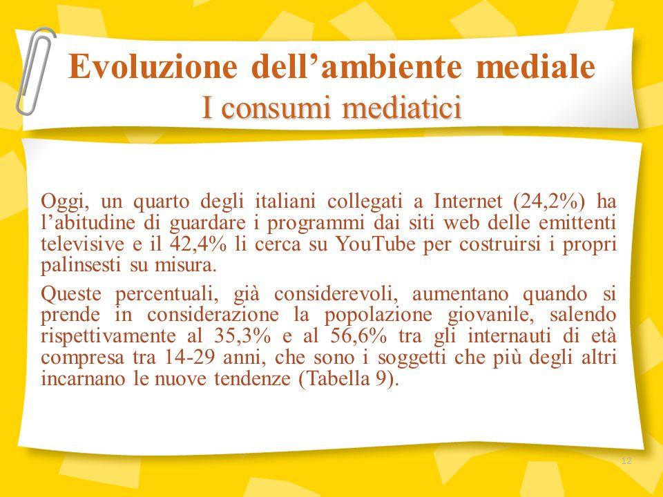 Oggi, un quarto degli italiani collegati a Internet (24,2%) ha labitudine di guardare i programmi dai siti web delle emittenti televisive e il 42,4% l