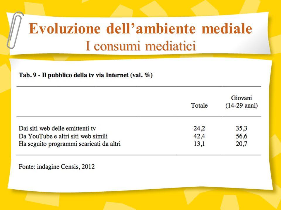 Evoluzione dellambiente mediale I consumi mediatici