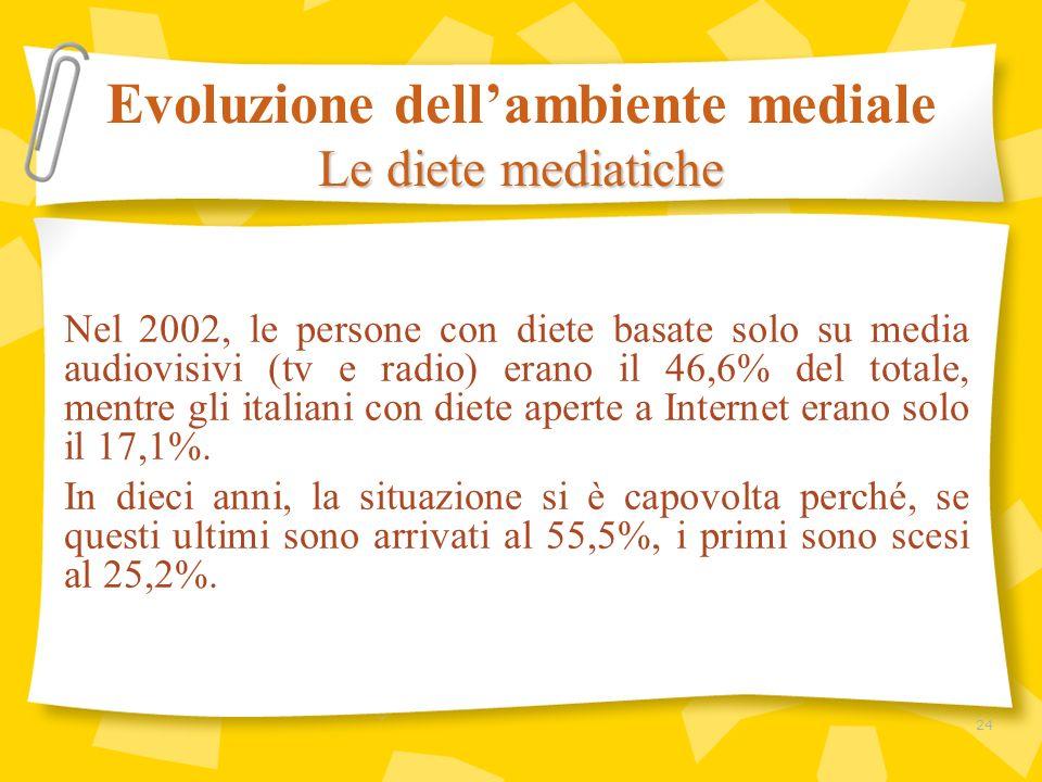 Nel 2002, le persone con diete basate solo su media audiovisivi (tv e radio) erano il 46,6% del totale, mentre gli italiani con diete aperte a Interne