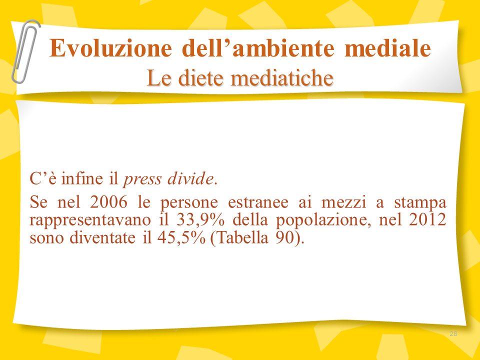 Cè infine il press divide. Se nel 2006 le persone estranee ai mezzi a stampa rappresentavano il 33,9% della popolazione, nel 2012 sono diventate il 45