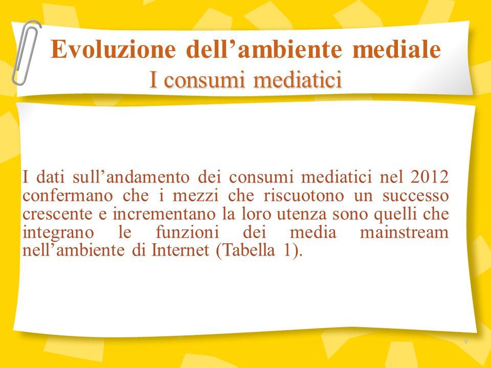 I dati sullandamento dei consumi mediatici nel 2012 confermano che i mezzi che riscuotono un successo crescente e incrementano la loro utenza sono que
