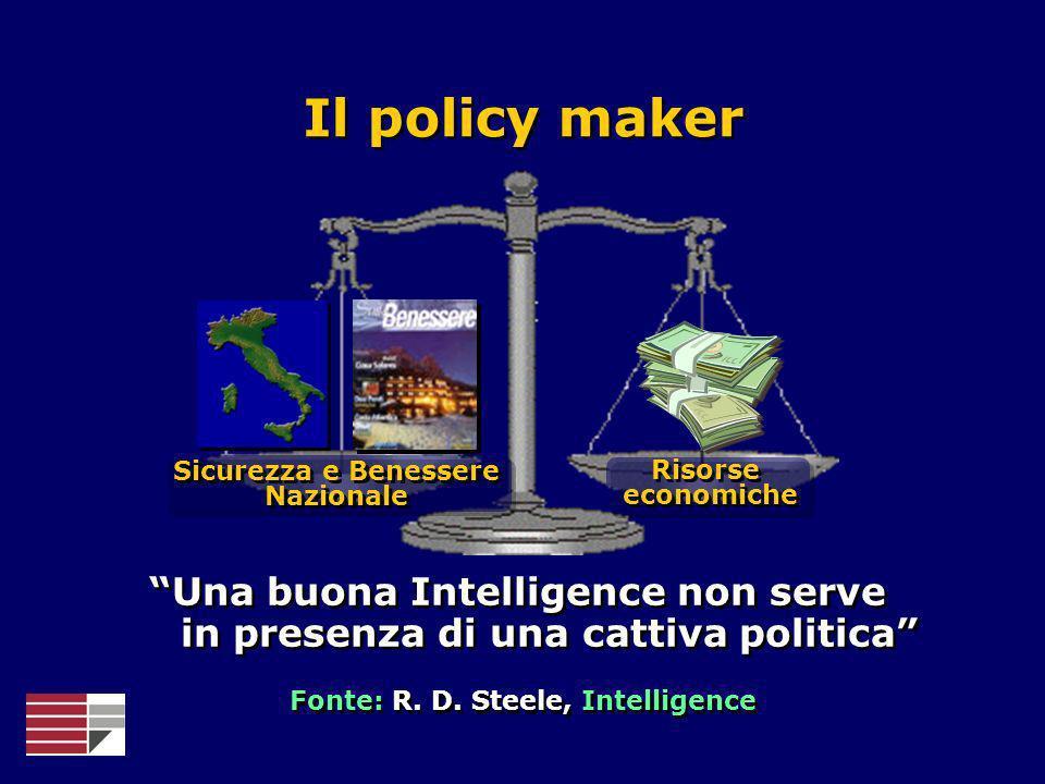 Il policy maker Una buona Intelligence non serve in presenza di una cattiva politica Sicurezza e Benessere Nazionale Sicurezza e Benessere Nazionale R