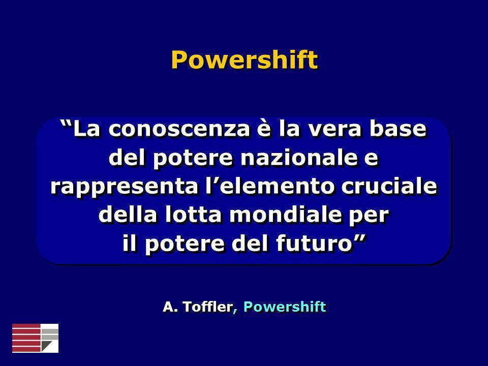 Powershift A. Toffler, Powershift La conoscenza è la verabase del potere nazionale e rappresenta lelemento cruciale della lotta mondiale per il potere