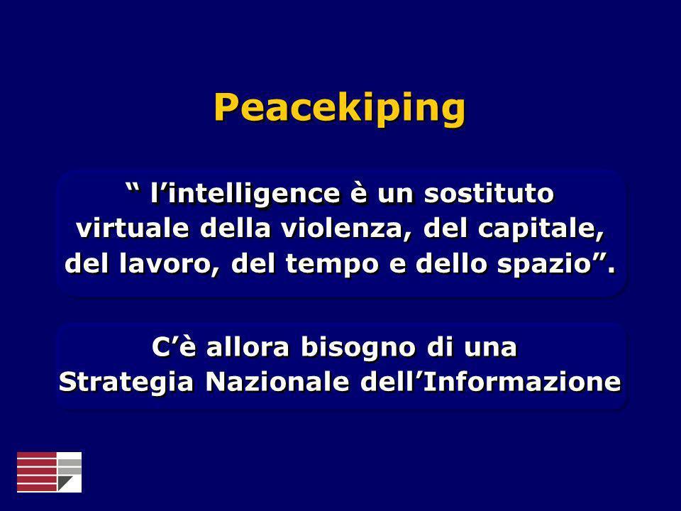 Peacekiping lintelligence è un lintelligence è un sostituto virtuale della violenza, del capitale, del lavoro, del tempo e dello spazio. Cè allora bis