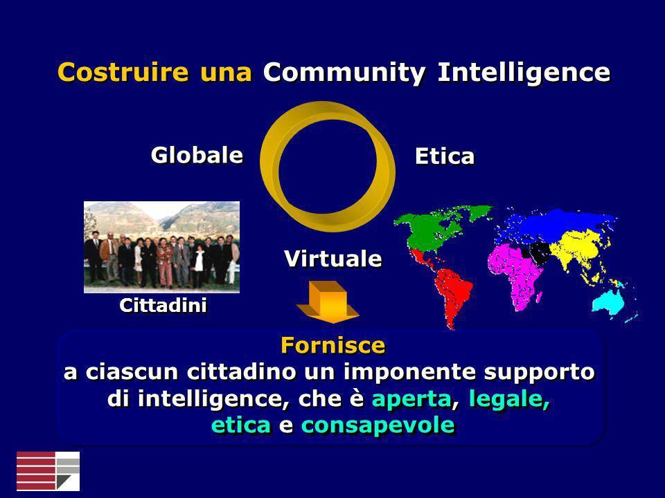 Cittadini Costruire una Community Intelligence Globale Etica Virtuale Fornisce apertalegale eticaconsapevole a ciascun cittadino un imponente supporto