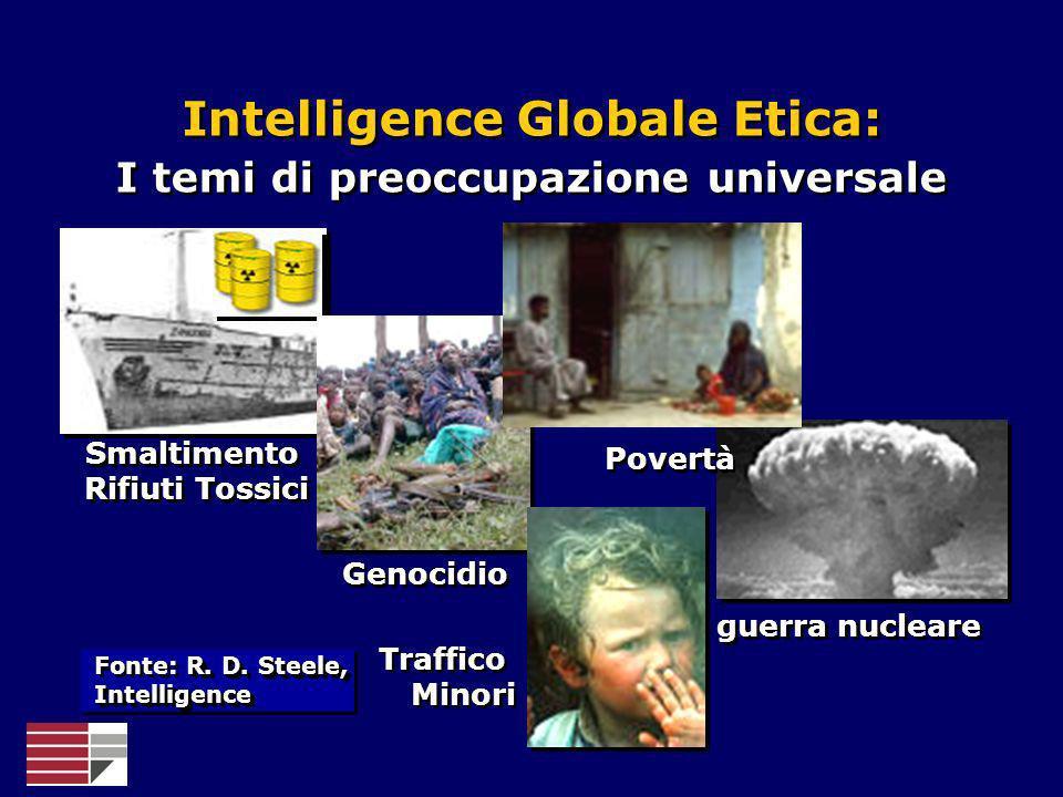 Intelligence Globale Etica: I temi di preoccupazione universale Intelligence Globale Etica: I temi di preoccupazione universale Smaltimento Rifiuti To