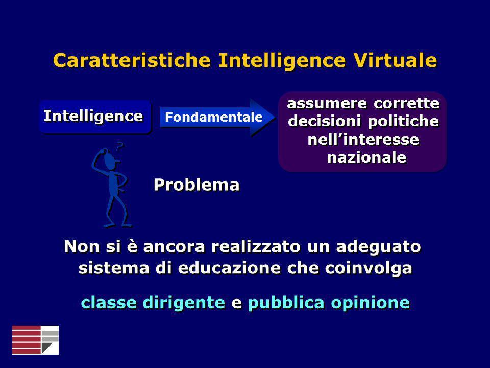 Problema Caratteristiche Intelligence Virtuale Intelligence assumere corrette decisioni politiche nellinteresse nazionale assumere corrette decisioni