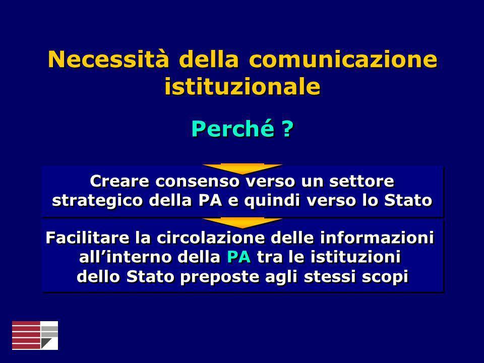 Necessità della comunicazione istituzionale Perché ? Creare consenso verso un settore strategico della PA e quindi verso lo Stato Facilitare la circol