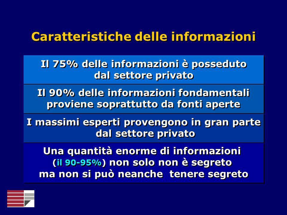 Caratteristiche delle informazioni Il 75% delle informazioni è posseduto dal settore privato Il 90% delle informazioni fondamentali proviene soprattut
