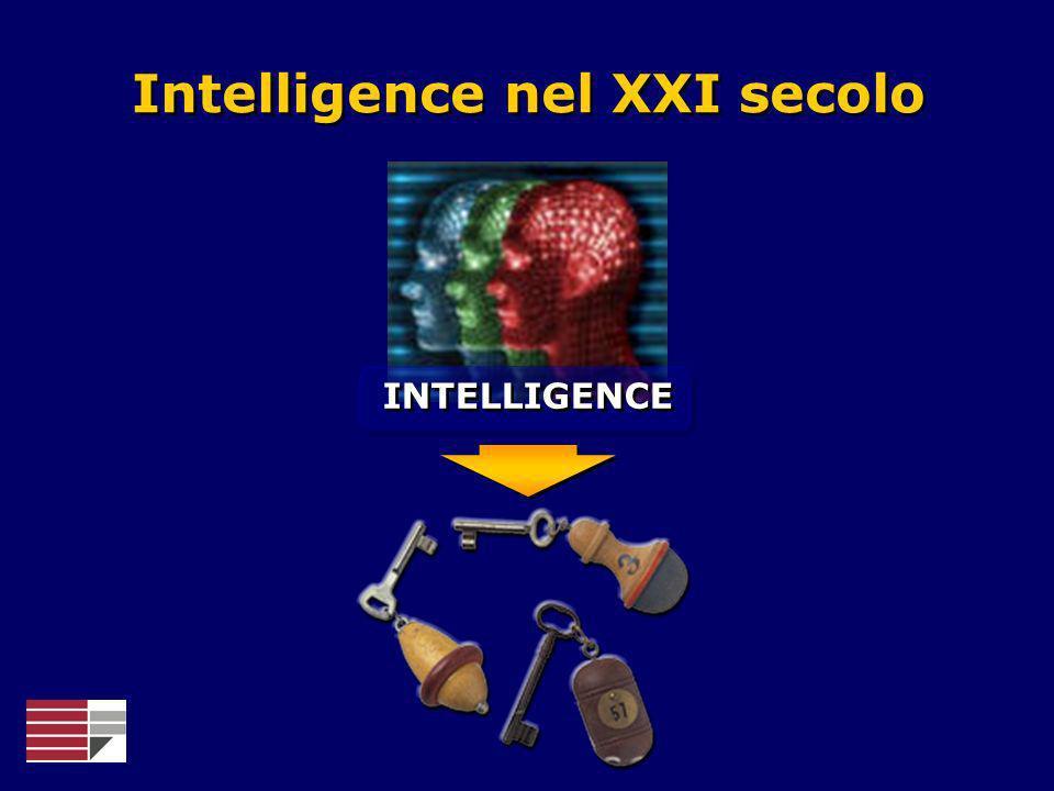 INTELLIGENCE Intelligence nel XXI secolo