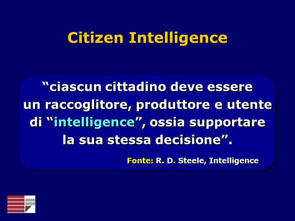 Citizen Intelligence Fonte: R. D. Steele, Intelligence ciascun cittadino deve essere un raccoglitore, produttore e utente di intelligence, ossia suppo