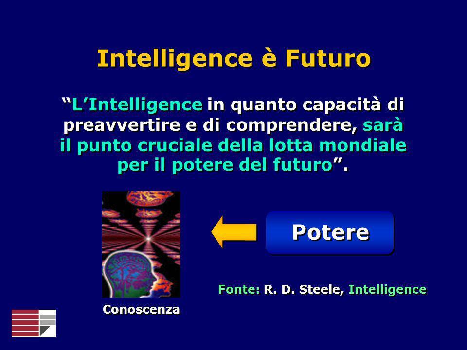 LIntelligence in quanto capacità di preavvertire e di comprendere, sarà il punto cruciale della lotta mondiale per il potere del futuro. Intelligence
