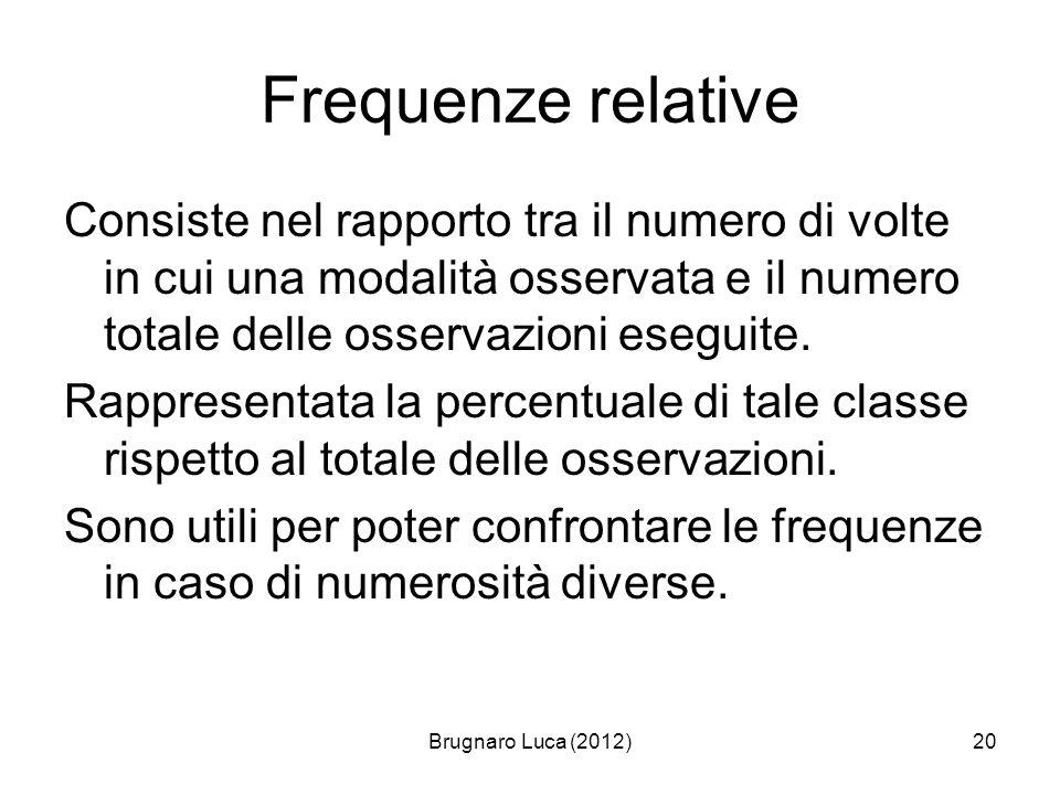 Brugnaro Luca (2012)20 Frequenze relative Consiste nel rapporto tra il numero di volte in cui una modalità osservata e il numero totale delle osservaz
