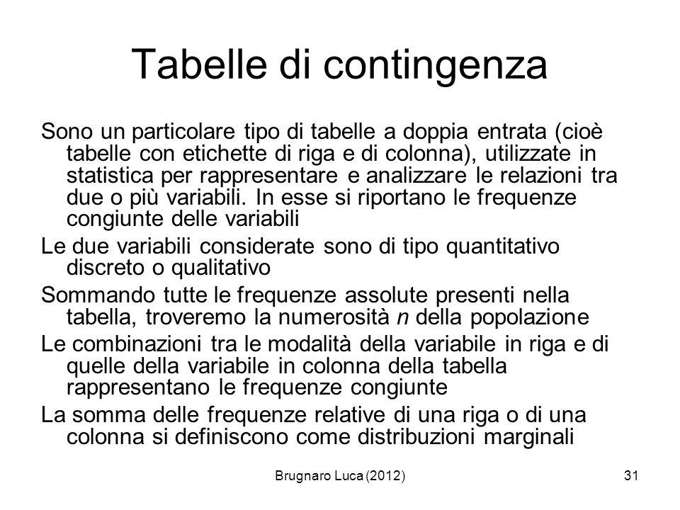 Brugnaro Luca (2012)31 Tabelle di contingenza Sono un particolare tipo di tabelle a doppia entrata (cioè tabelle con etichette di riga e di colonna),