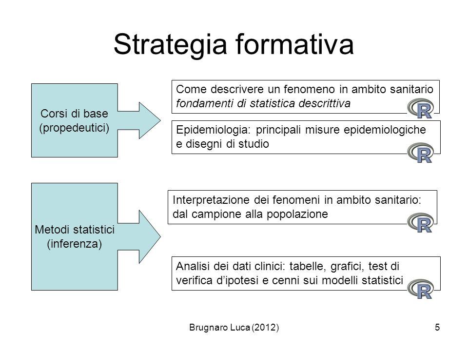 Brugnaro Luca (2012)5 Strategia formativa Corsi di base (propedeutici) Come descrivere un fenomeno in ambito sanitario fondamenti di statistica descri