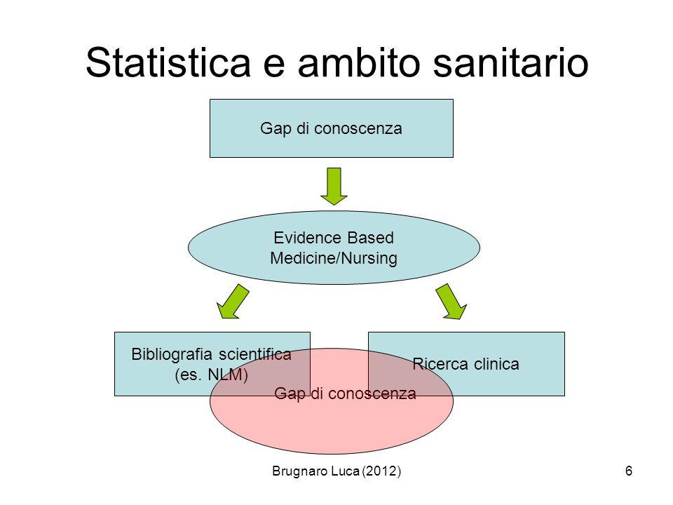 Brugnaro Luca (2012)6 Statistica e ambito sanitario Evidence Based Medicine/Nursing Gap di conoscenza Bibliografia scientifica (es. NLM) Ricerca clini
