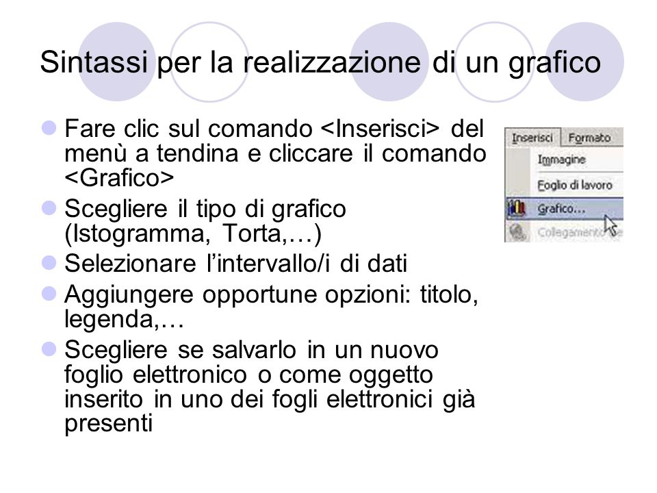 Sintassi per la realizzazione di un grafico Fare clic sul comando del menù a tendina e cliccare il comando Scegliere il tipo di grafico (Istogramma, T