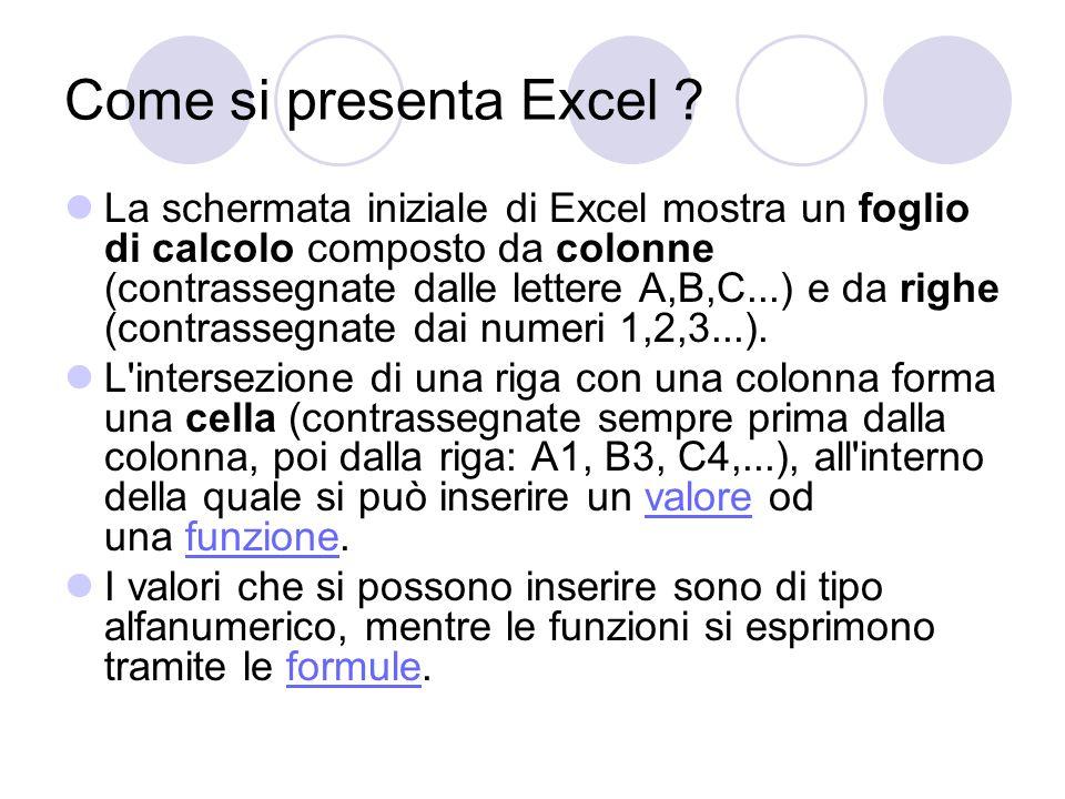 Come si presenta Excel ? La schermata iniziale di Excel mostra un foglio di calcolo composto da colonne (contrassegnate dalle lettere A,B,C...) e da r