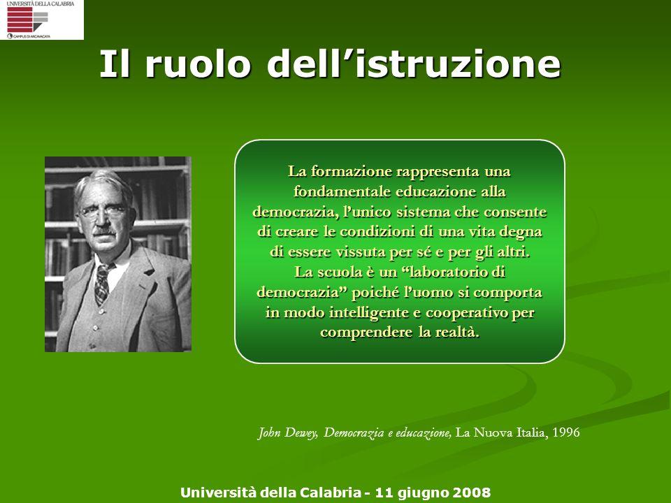 Università della Calabria - 11 giugno 2008 Il ruolo dellistruzione La formazione rappresenta una fondamentale educazione alla democrazia, lunico siste