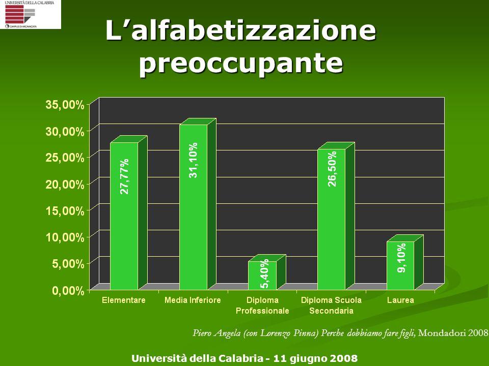 Università della Calabria - 11 giugno 2008 Piero Angela (con Lorenzo Pinna) Perche dobbiamo fare figli, Mondadori 2008 Lalfabetizzazione preoccupante